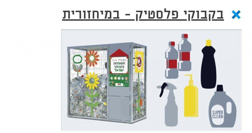 בקבוקי פלסטיק במיחזוריות